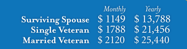 2015 VA Aid & Attendance Pension Amounts - Discover Your VA Benefits